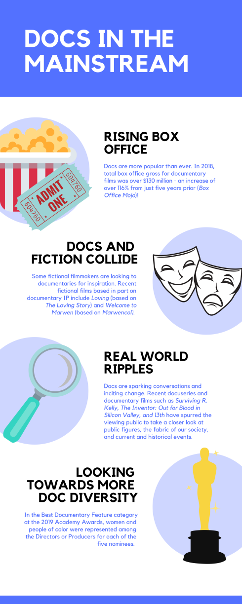 Doc Film Infographic 2019_PUBLISH VERSION